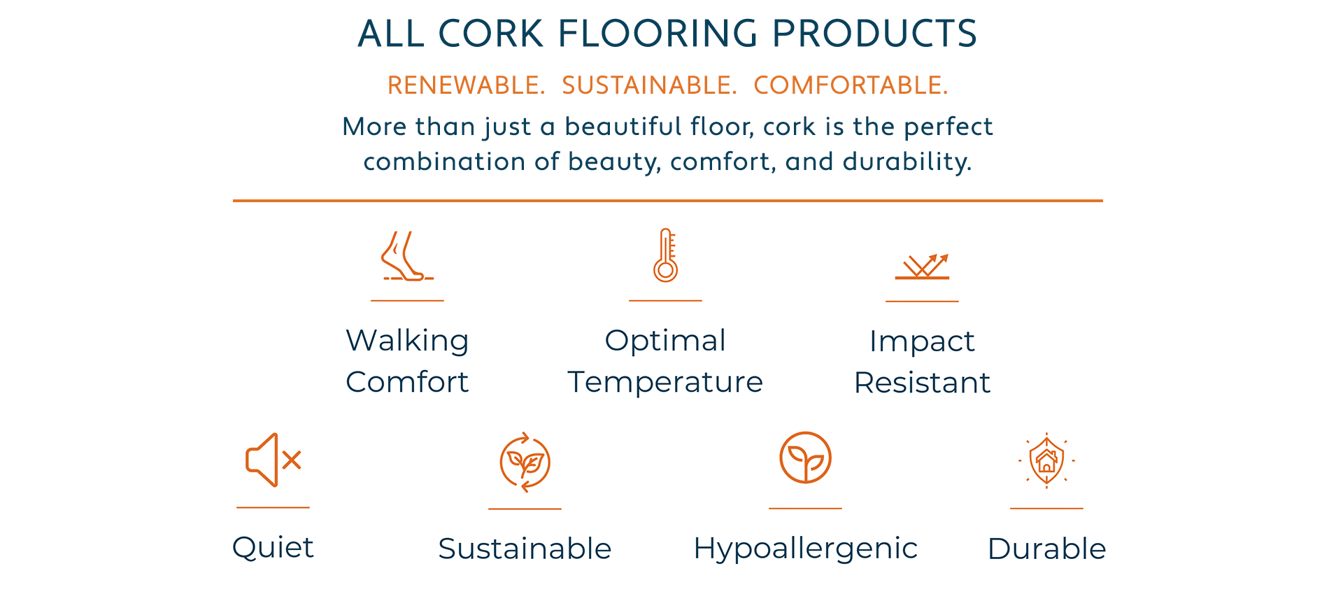 All of our Cork Flooring Products - Cork flooring is Renewable, Sustainable, Comfortable. More than just a beautiful floor, cork is the perfect combination of beauty, comfort and durability.  Benefits of cork flooring include: Walking Comfort, Optimal Temperature, Impact Resistance, Silence, Sustainability, Hypoallergenic, and Durability