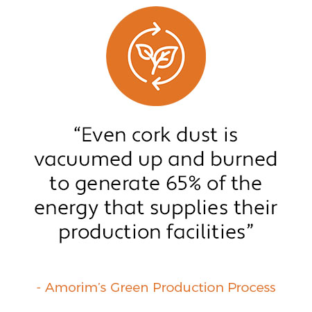 "Quote: ""Even cork dust is vacuumed up and burned to generate 65% of the energy that supplies their production facilities."" - Amorim's Green Production Facilities"